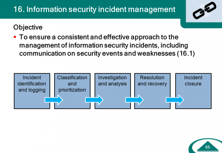 IS-Controls-Incident-Management.PNG